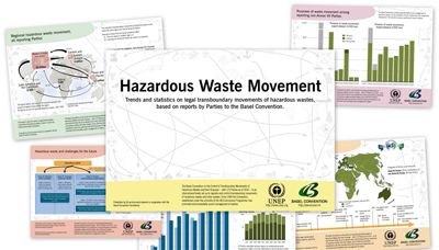 Posters on the trade of hazardous waste