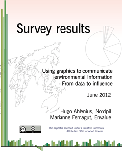 Survey results - Using graphics to communicate environment information