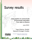 Results from survey on use and capacity in using graphics to communicate environment and sustainable development issues